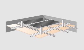 Colocación para cielorrasos de  placa de yeso Ondusec Reflex