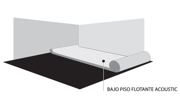 Sobre una superficie plana y libre de suciedad se despliega el primer rollo del producto de muro a muro. No es necesario pegarlo al piso.