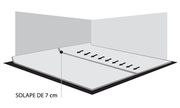 Deje el solape por debajo del rollo siguiente en su totalidad, en forma prolija y sin pliegues. Las flechas impresas indican el sentido del solape.