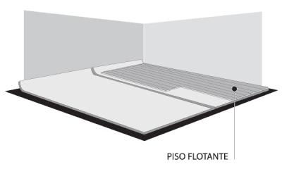 Las placas del piso flotante también se colocan alineadas con el primer muro, dejando un espacio mínimo entre éstas y la pared. Siempre seguir las recomendaciones del fabricante del piso flotante.
