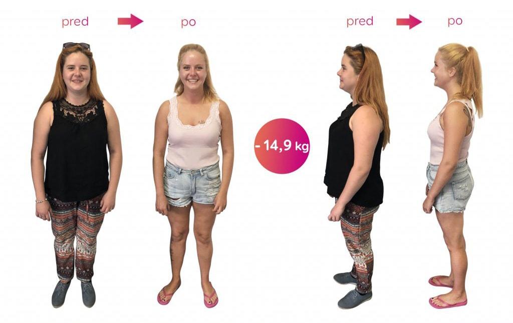 Už je to pár mesiacov, čo som sa rozhodla pre chudnutie s It's my life!