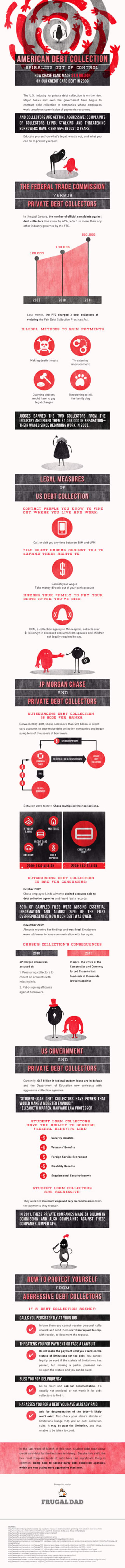 american debt collection infographic