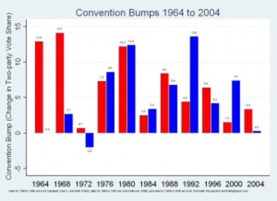convention_bump