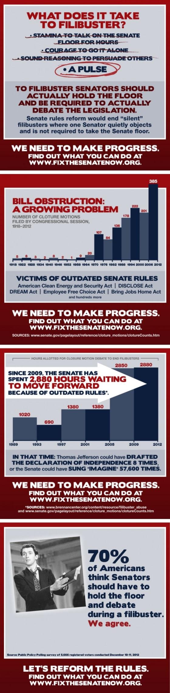 Fix The Senate Now