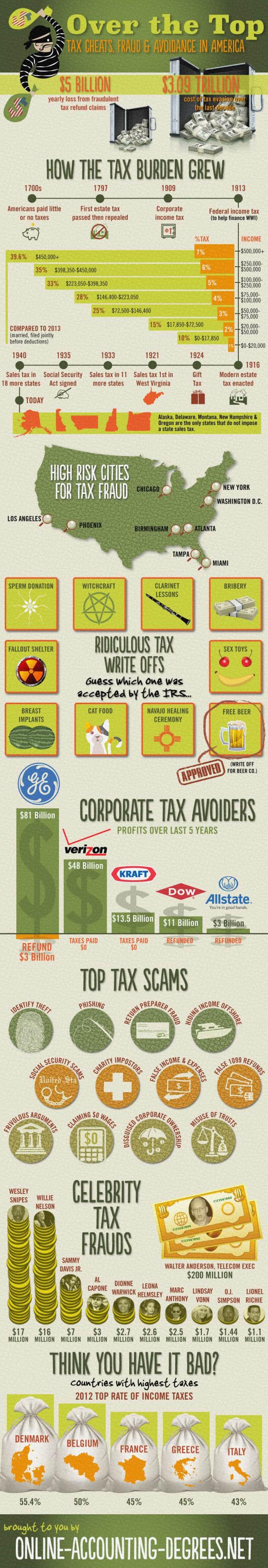 GreatTax-fraud