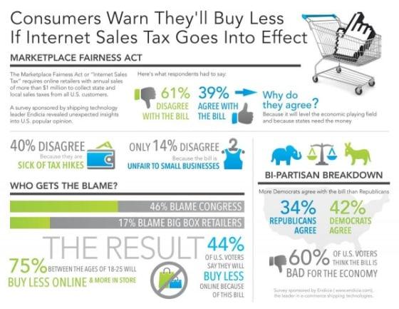 Internet_Sales_Tax_Bill