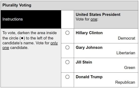 plurality-voting-ballot-ff