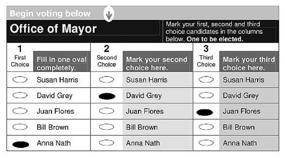 RCV demo ballot