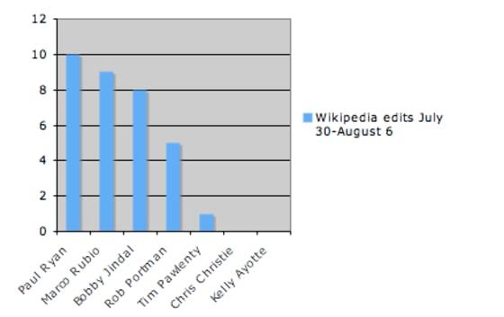 wikipedia-vp-pick