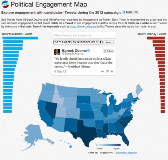 Twitter engagement map