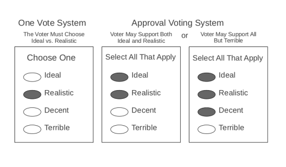 approval_voting