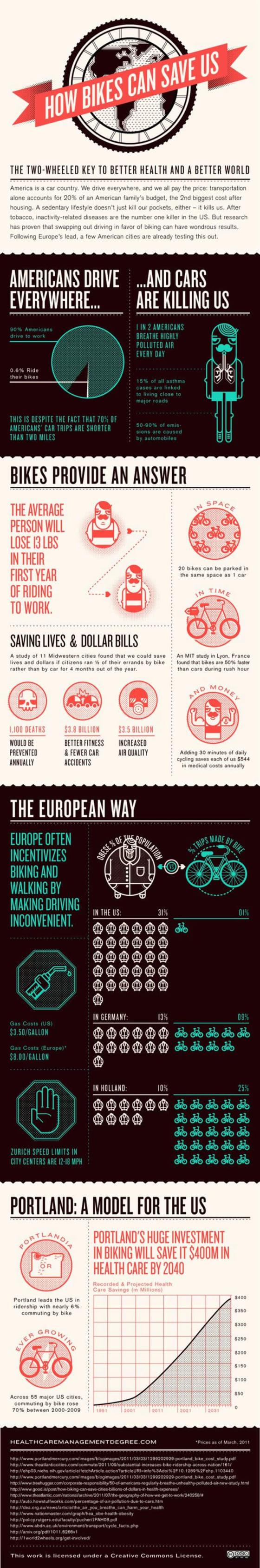 biking-and-health
