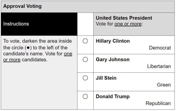 approval-voting-ballot-ff