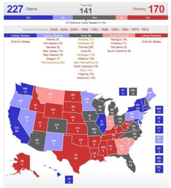 Swing-States