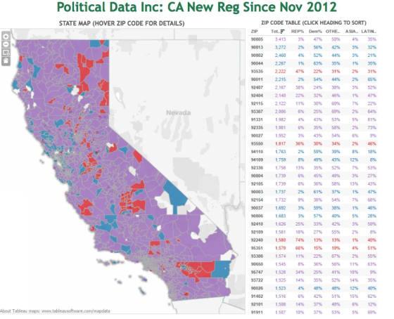 CA_Voter_Trends