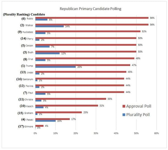 candidate-ranking