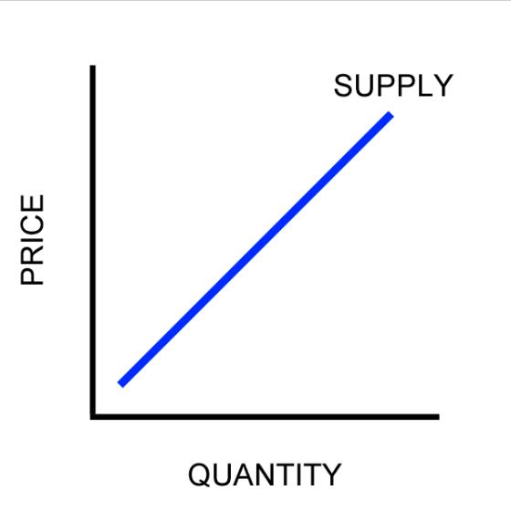 The Basic Economics of California's Prop 8 (Dialysis Pricing 2018)