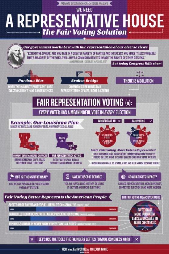 fair-vote-solution