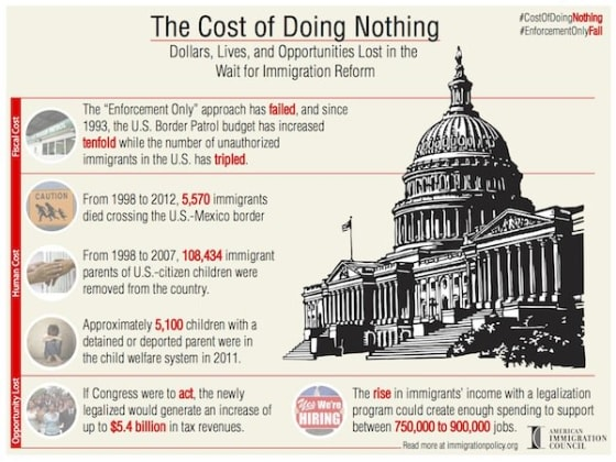 immigration_reform_cost_
