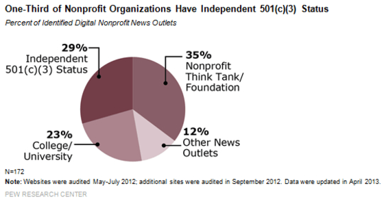 independent-news