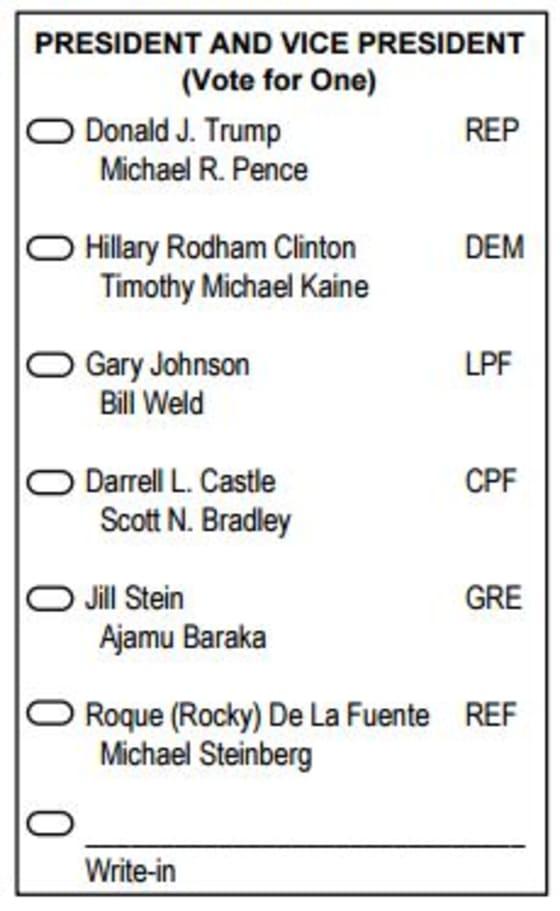 Florida Plurality ballot 2016 president