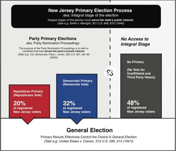 nj-primary-election