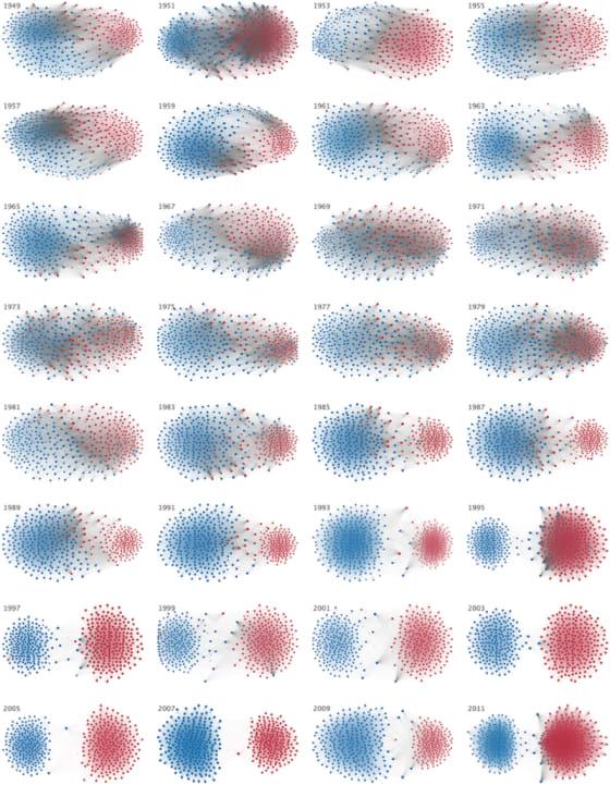 polarization