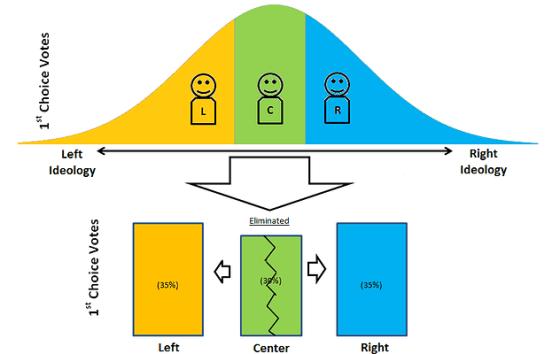 center_squeeze_effect_diagram