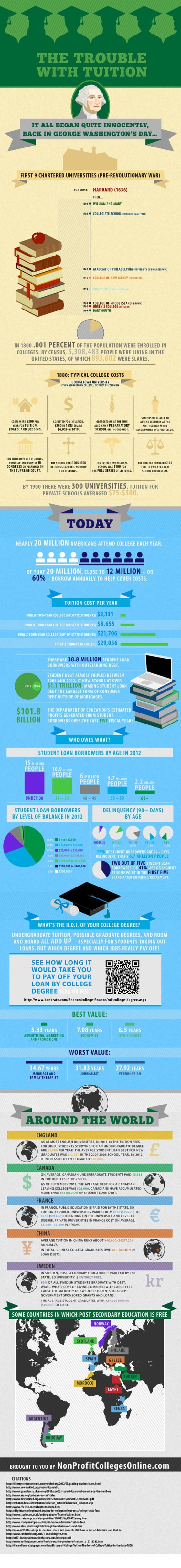 rising-cost-of-tuition
