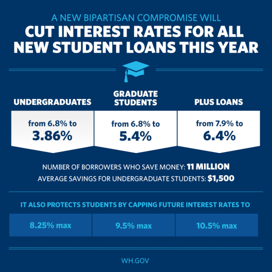 A Bipartisan Deal on Student Loan Interest Rate Is Better Than Nothing