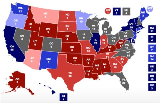 Predicting the election outcome based on presidential polls and the electoral college