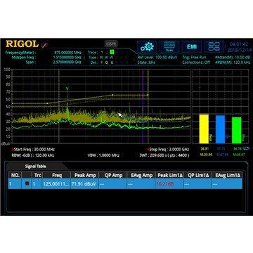 Rigol S1220 Demodulation Analysis Software Spectrum Analyzers Series