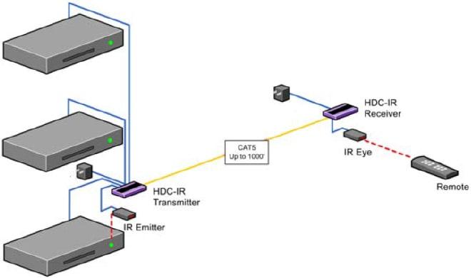 Cat5 Connector Diagram