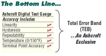 Range 0 to 3000 psi, Ashcroft Pressure Transducer G17M0242F23000#