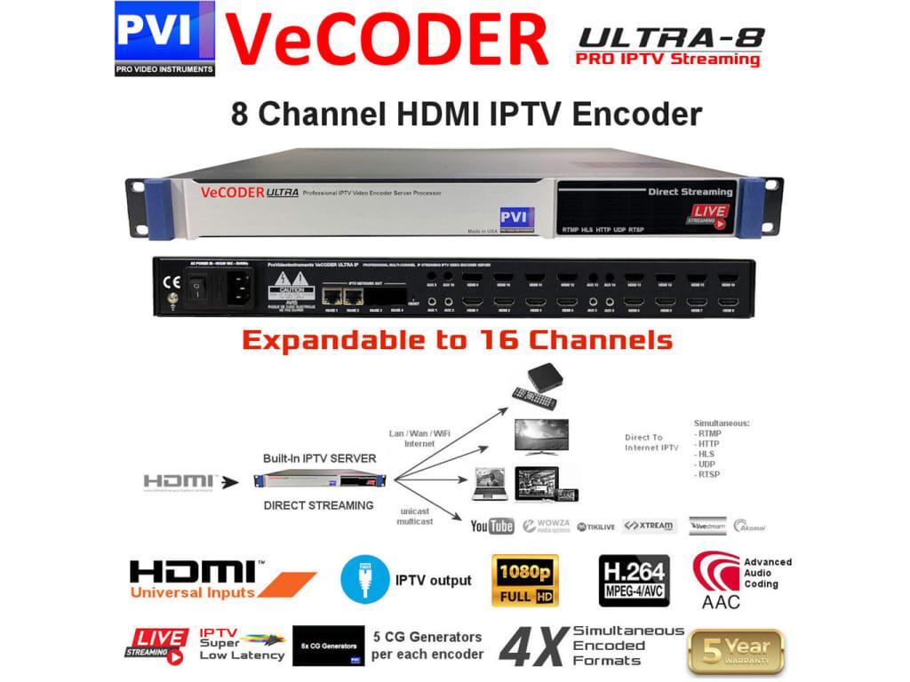 VECODER-ULTRA-IP-8H