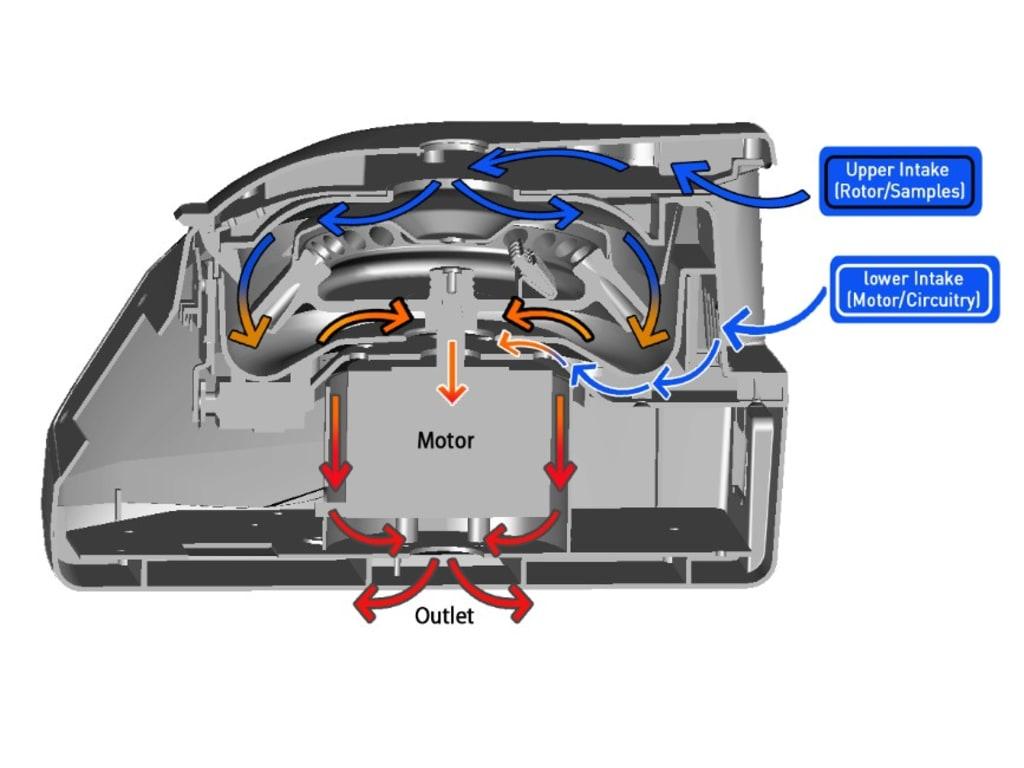 Unico Mc Series Wiring Diagram on