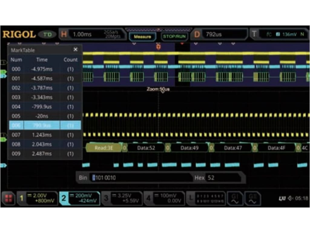 Rigol MSO5000-AUDIO - Audio Serial Triggering and Analysis