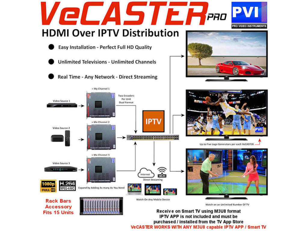 VECASTER-HD-H264