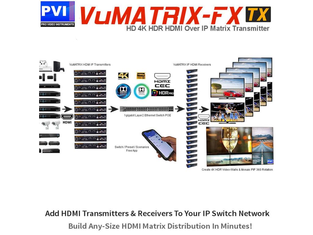 VuMatrix FX TX