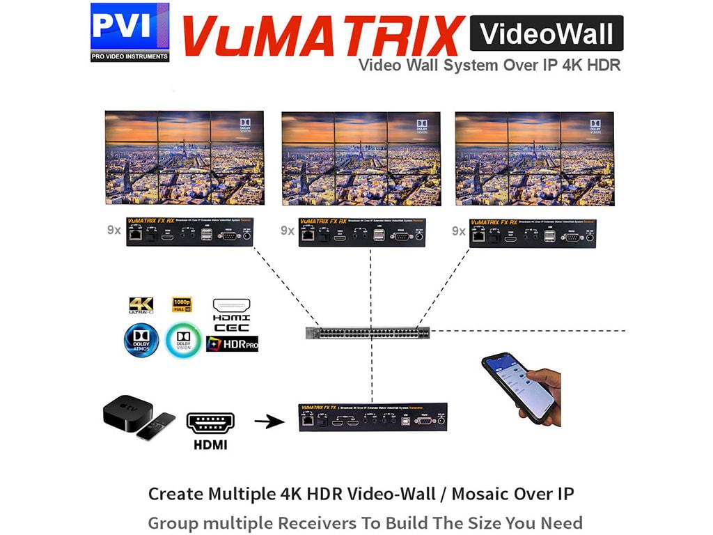 4k Video Wall