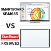 Smartboards By Smart Interactive Whiteboards And More