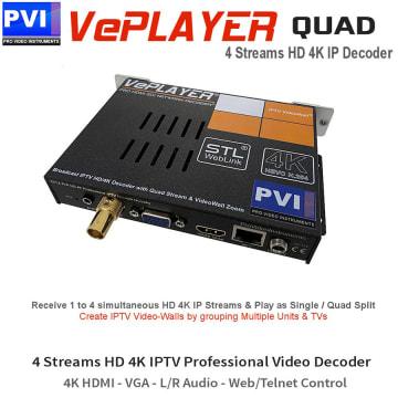 VePlayer QUAD HDMI