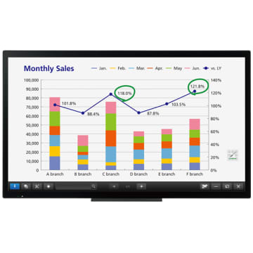 Sharp PN-C605B 60-inch AQUOS BOARD Interactive Display
