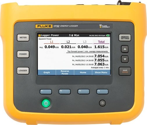 Fluke 1732 Three-Phase Electrical Energy Logger