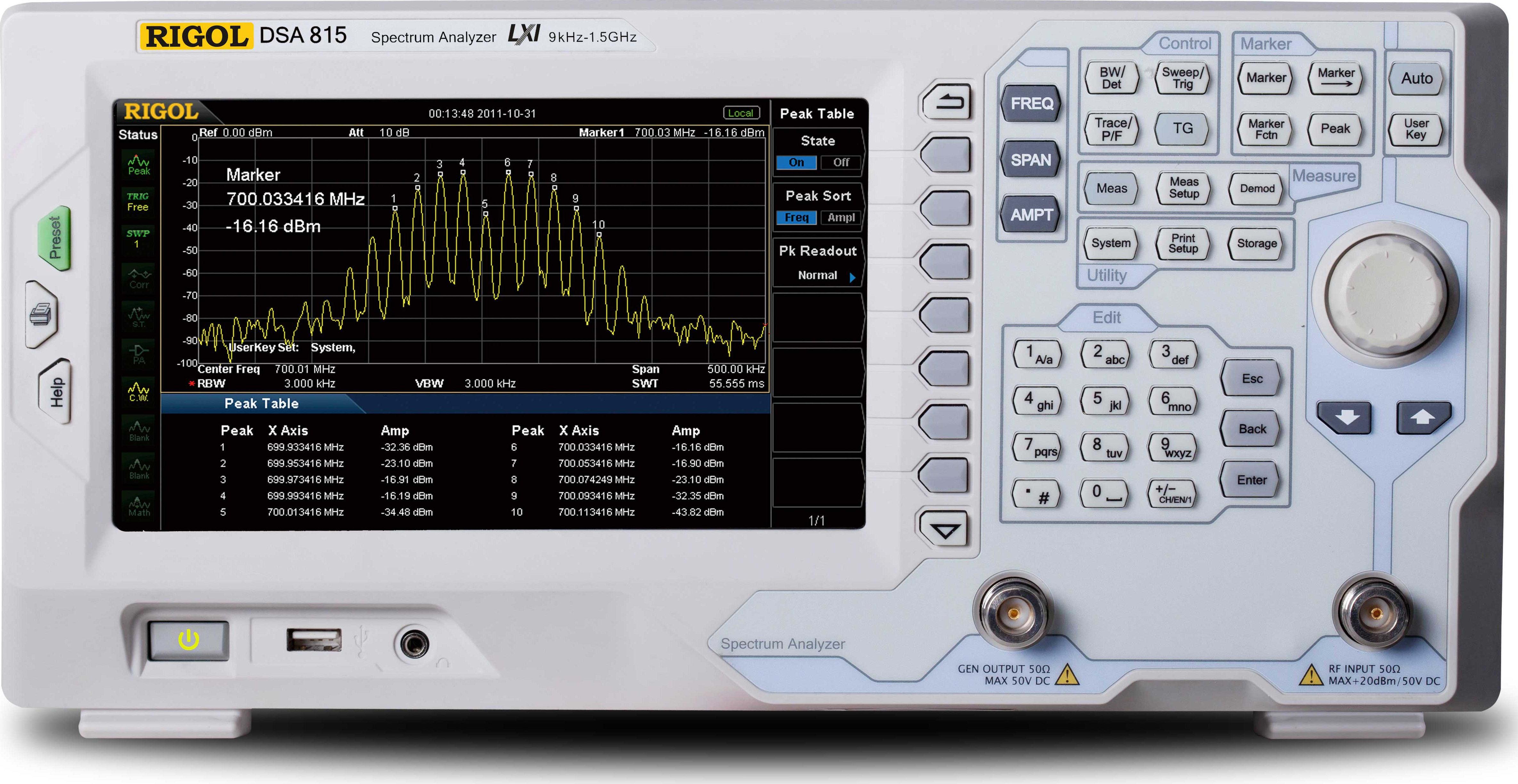 Rigol DSA815-TG-EMI+Probes Spectrum Analyzers - Bandwidth