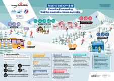 French Resorts announce COVID-19 adaptations