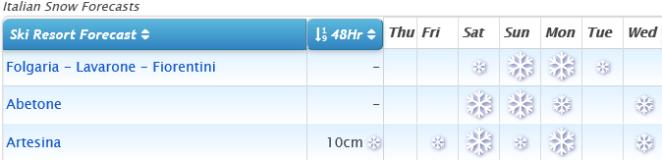 J2Ski Snow Report - January 16th 2020