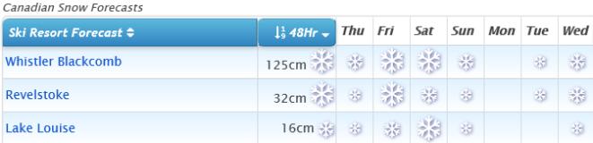 J2Ski Snow Report - January 30th 2020