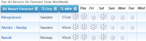 J2Ski Snow Report - November 5th 2020