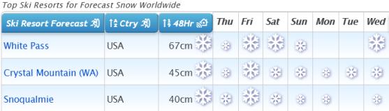 J2Ski Snow Report - November 12th 2020